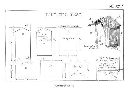 Boy Birdhouse Architecture How To Build Birdhouses With 18 Practical Plans