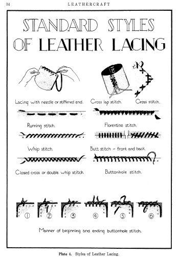 Leather Craft Patterns Pdf Todaylost